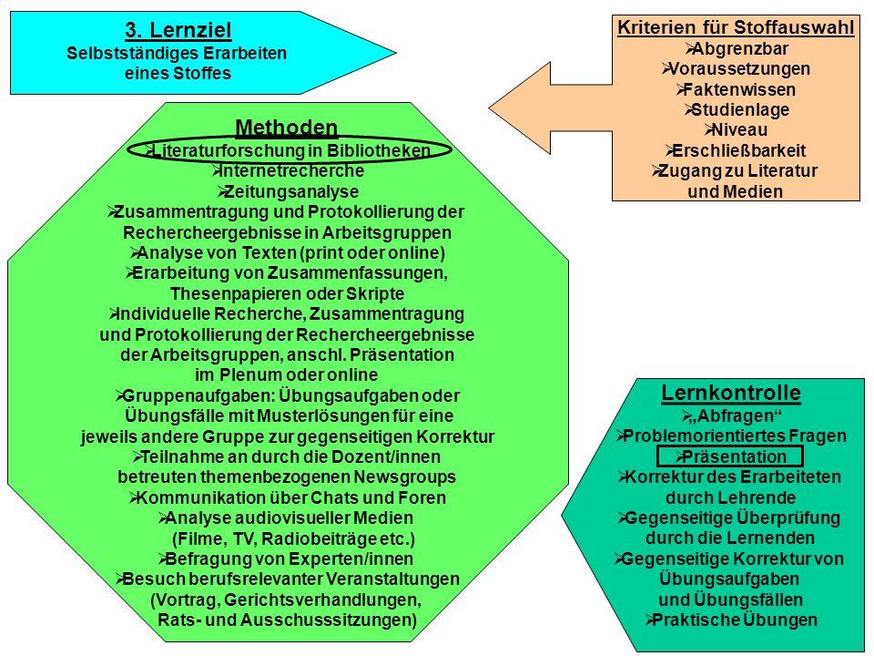 3. Lernziel Methoden Lernkontrolle