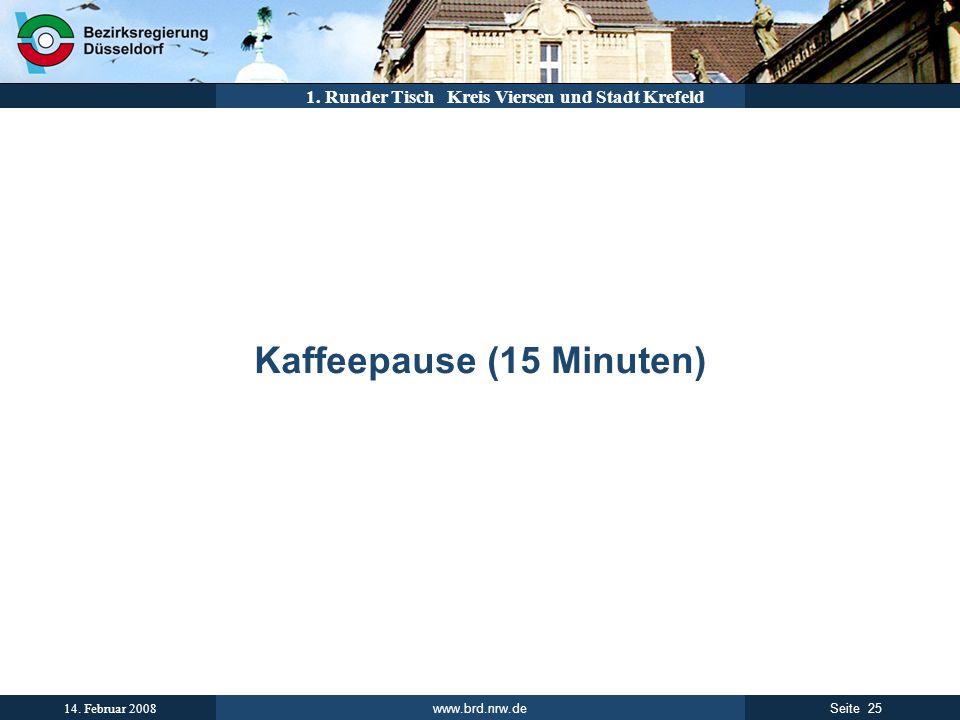Kaffeepause (15 Minuten)