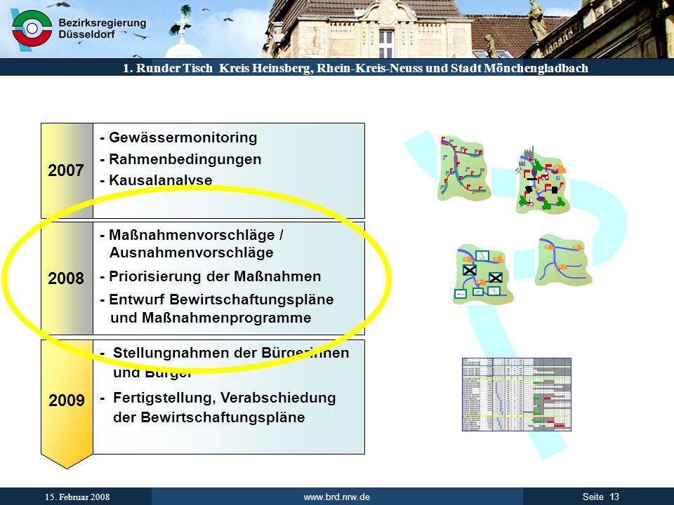 2007 2008 2009 - Gewässermonitoring - Rahmenbedingungen