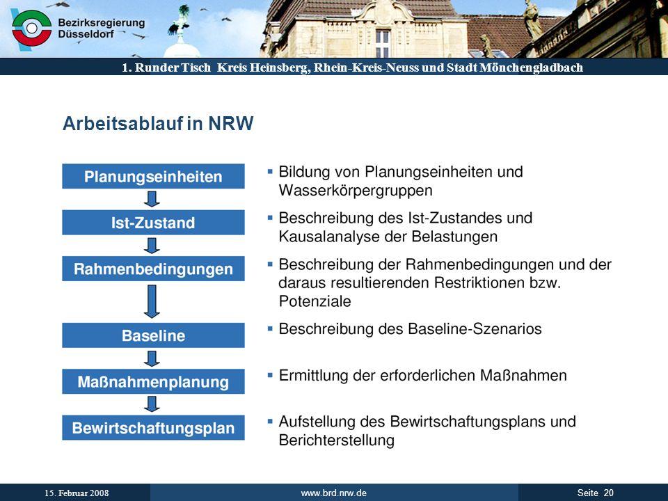 Arbeitsablauf in NRW Runder Tisch Runder Tisch