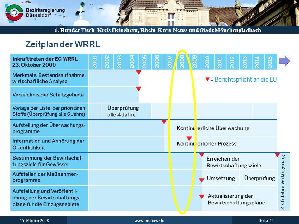 Zeitplan der WRRL Runder Tisch