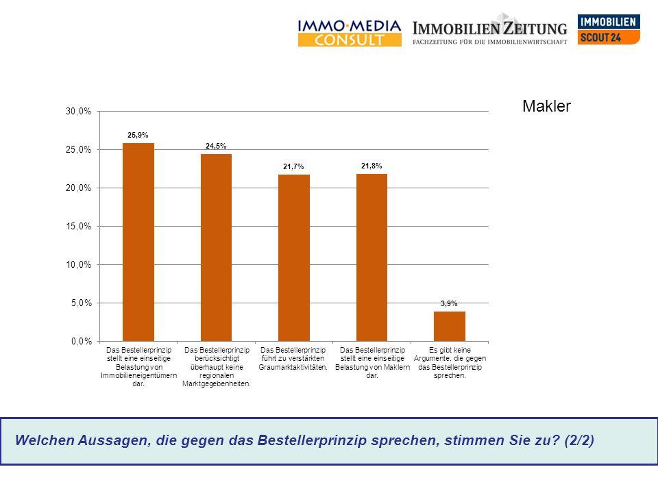Makler Welchen Aussagen, die gegen das Bestellerprinzip sprechen, stimmen Sie zu (2/2)