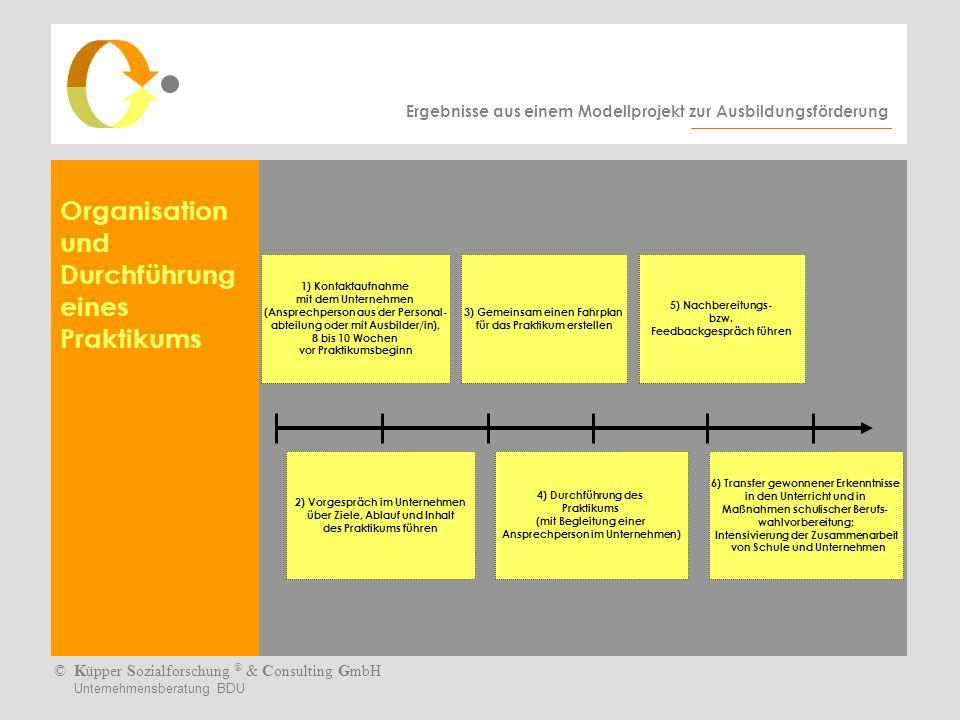 Organisation und Durchführungeines Praktikums