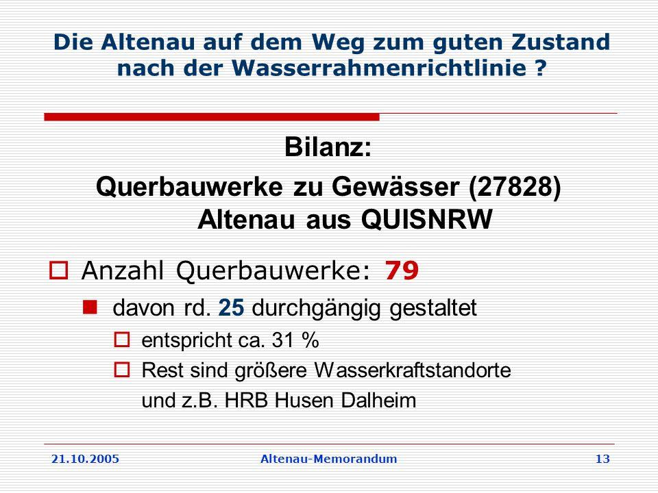 Querbauwerke zu Gewässer (27828) Altenau aus QUISNRW