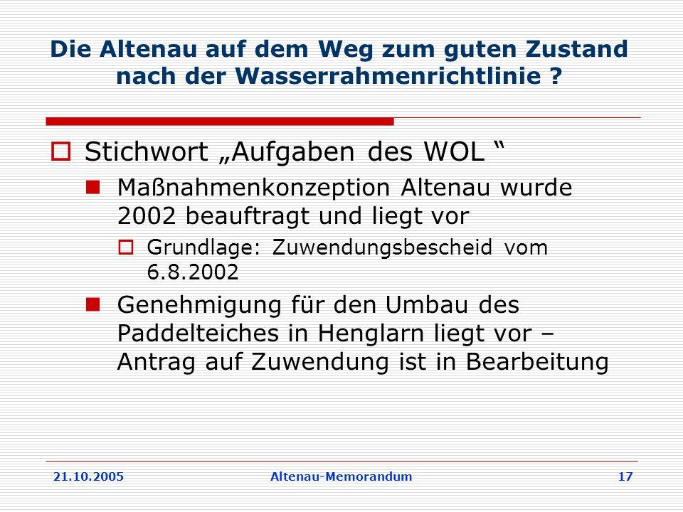 """Stichwort """"Aufgaben des WOL"""
