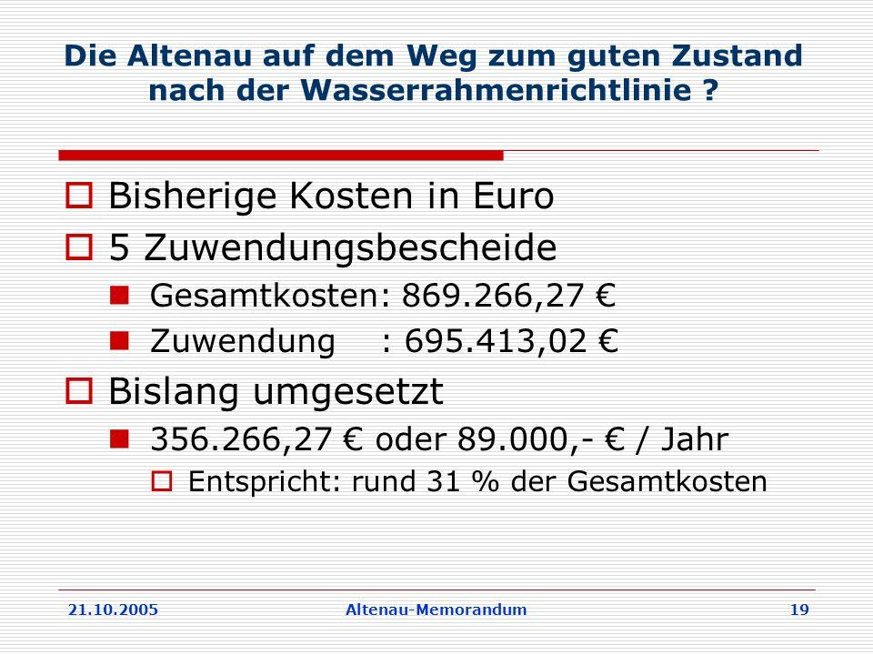 Bisherige Kosten in Euro 5 Zuwendungsbescheide