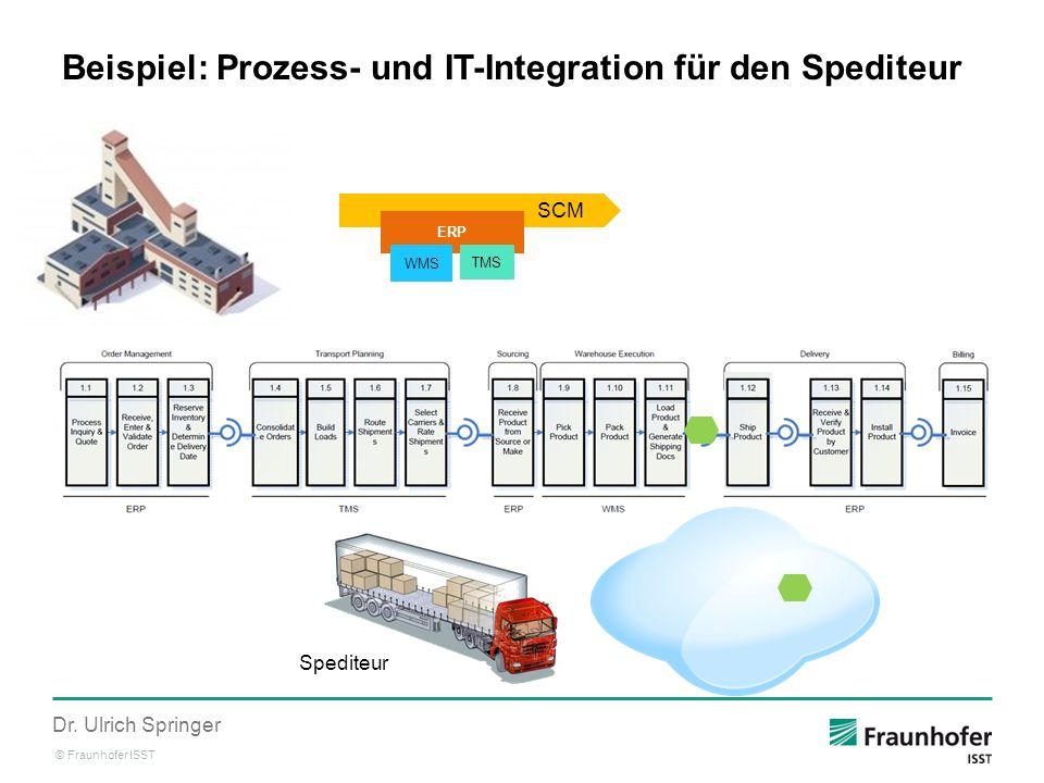 Beispiel: Prozess- und IT-Integration für den Spediteur