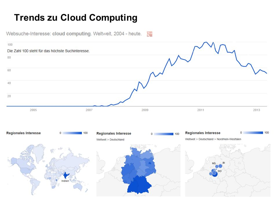 Trends zu Cloud Computing
