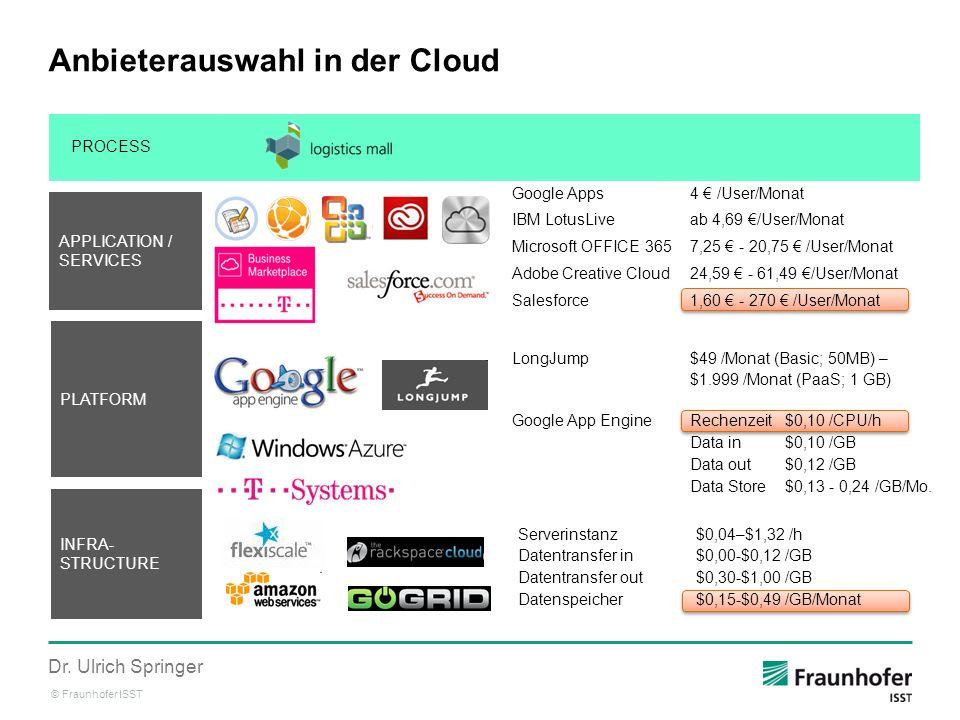 Anbieterauswahl in der Cloud