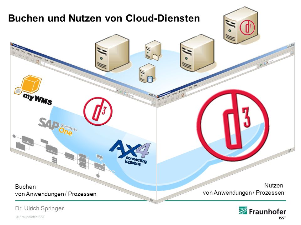 Buchen und Nutzen von Cloud-Diensten