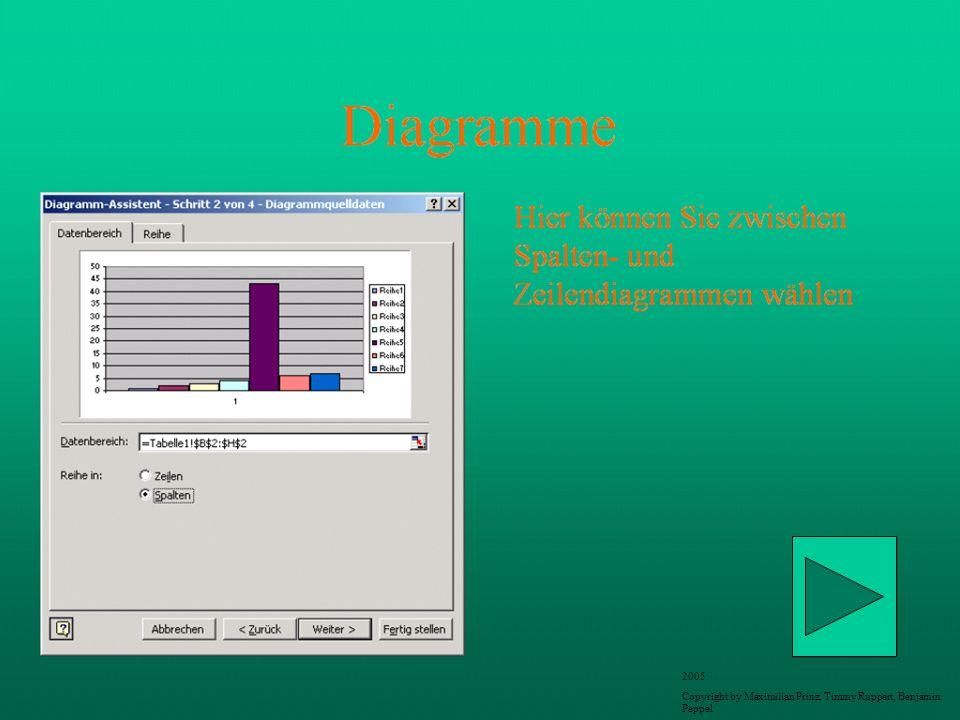 Diagramme2 Hier können Sie zwischen Spalten- und Zeilendiagrammen wählen.