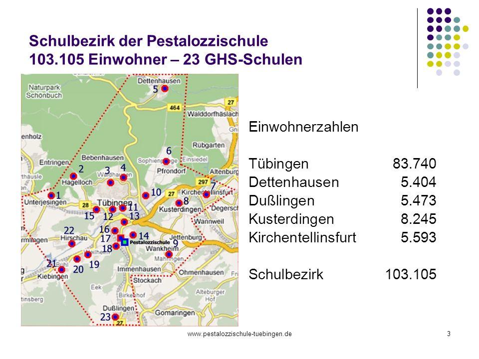 Schulbezirk der Pestalozzischule 103.105 Einwohner – 23 GHS-Schulen