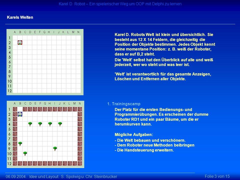 Karels Welten