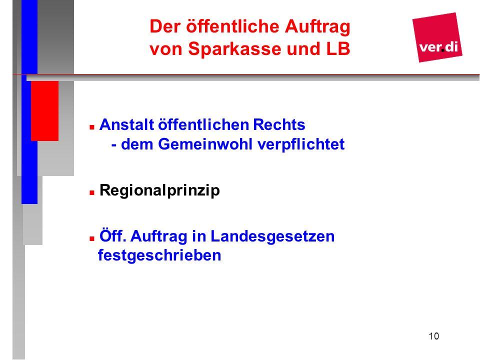 Der öffentliche Auftrag von Sparkasse und LB