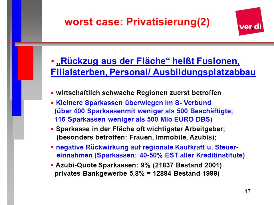 worst case: Privatisierung(2)