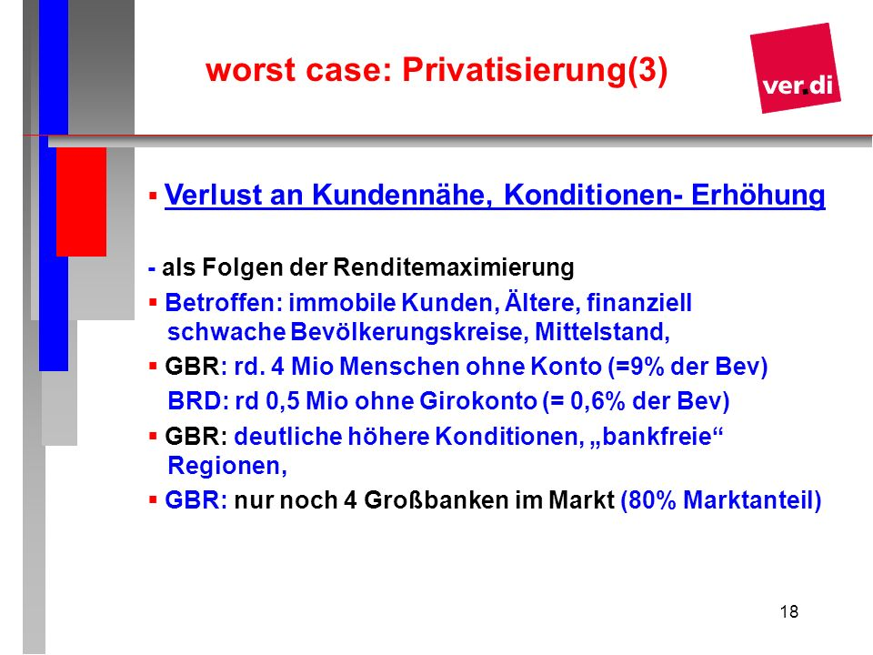worst case: Privatisierung(3)
