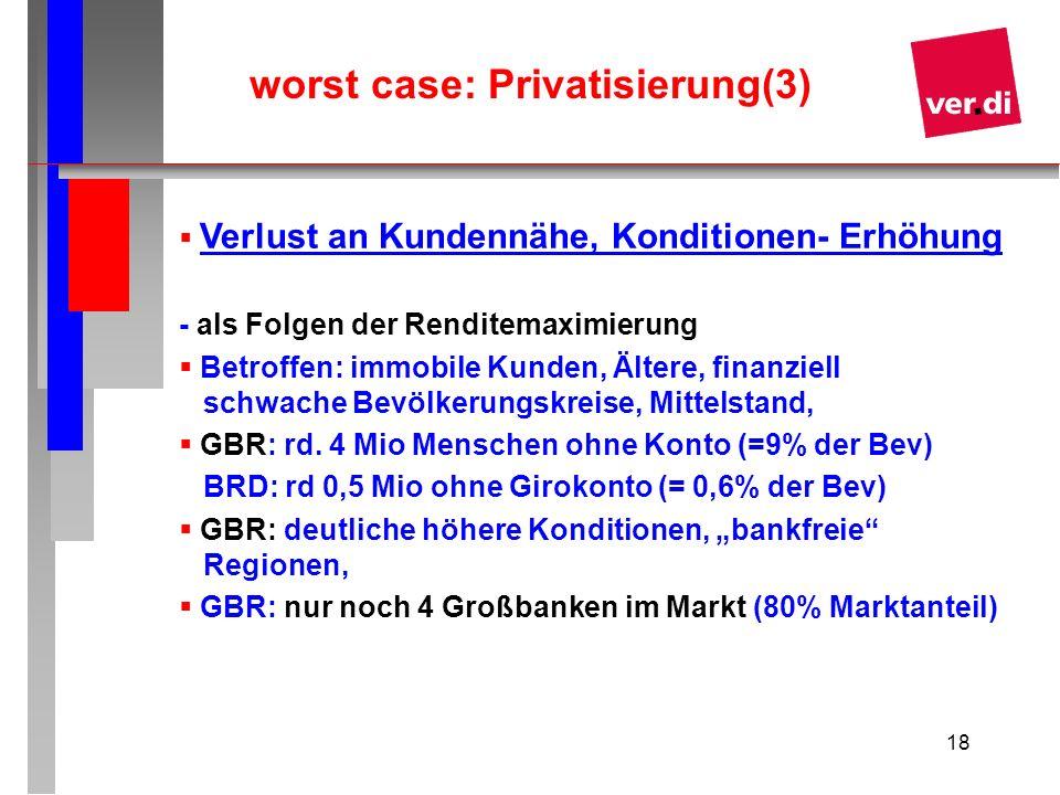 worst case: Privatisierung(3)