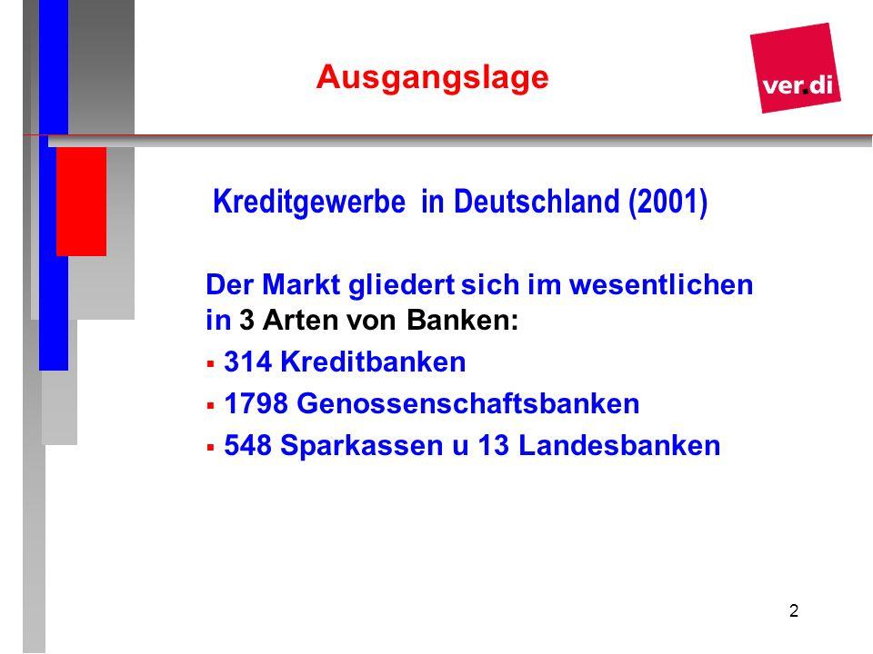 Kreditgewerbe in Deutschland (2001)