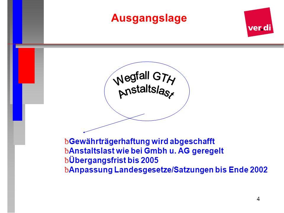 Ausgangslage Wegfall GTH Anstaltslast
