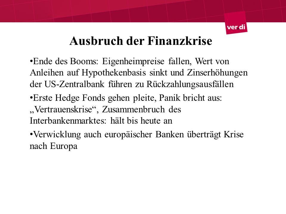 Ausbruch der Finanzkrise