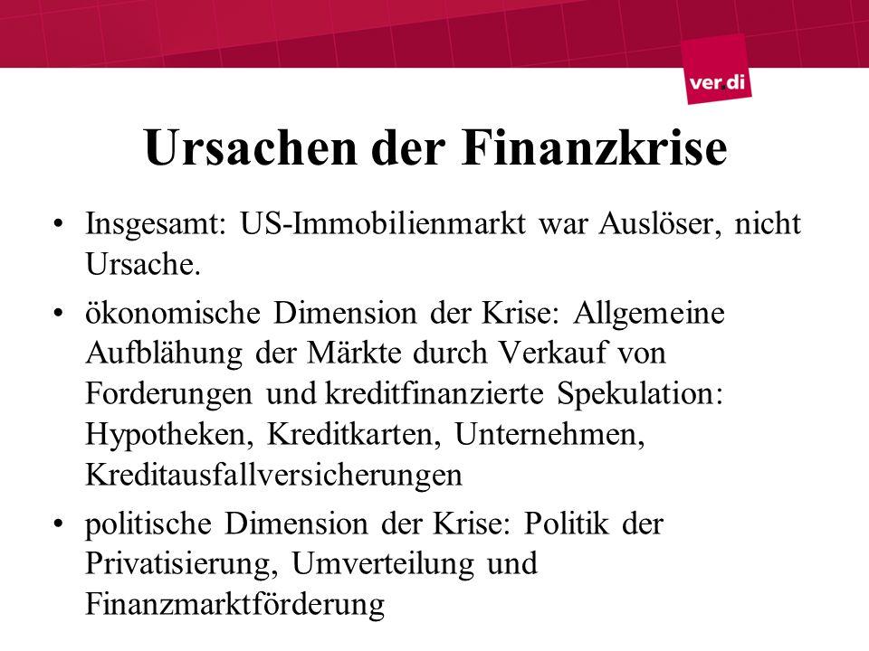 Ursachen der Finanzkrise
