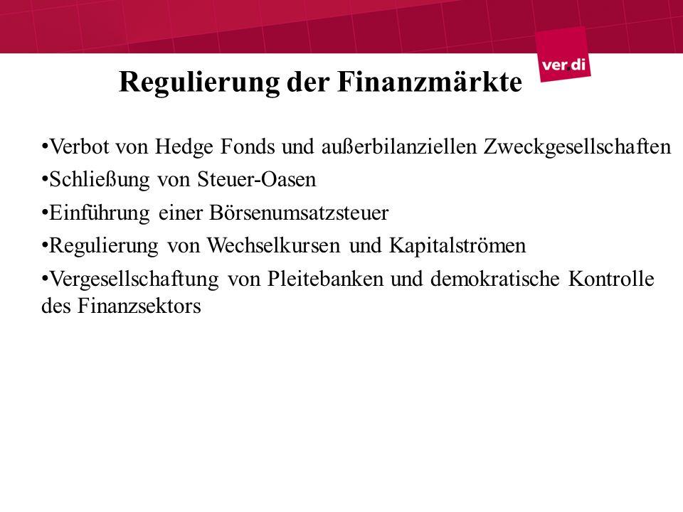 Regulierung der Finanzmärkte