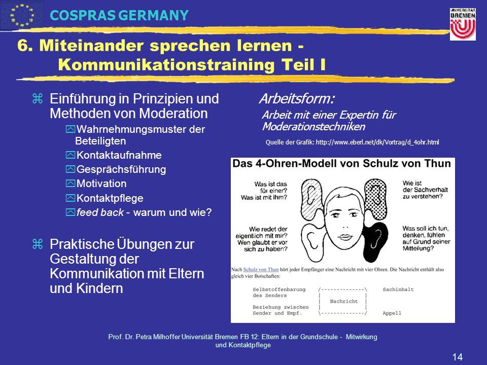 6. Miteinander sprechen lernen - Kommunikationstraining Teil I
