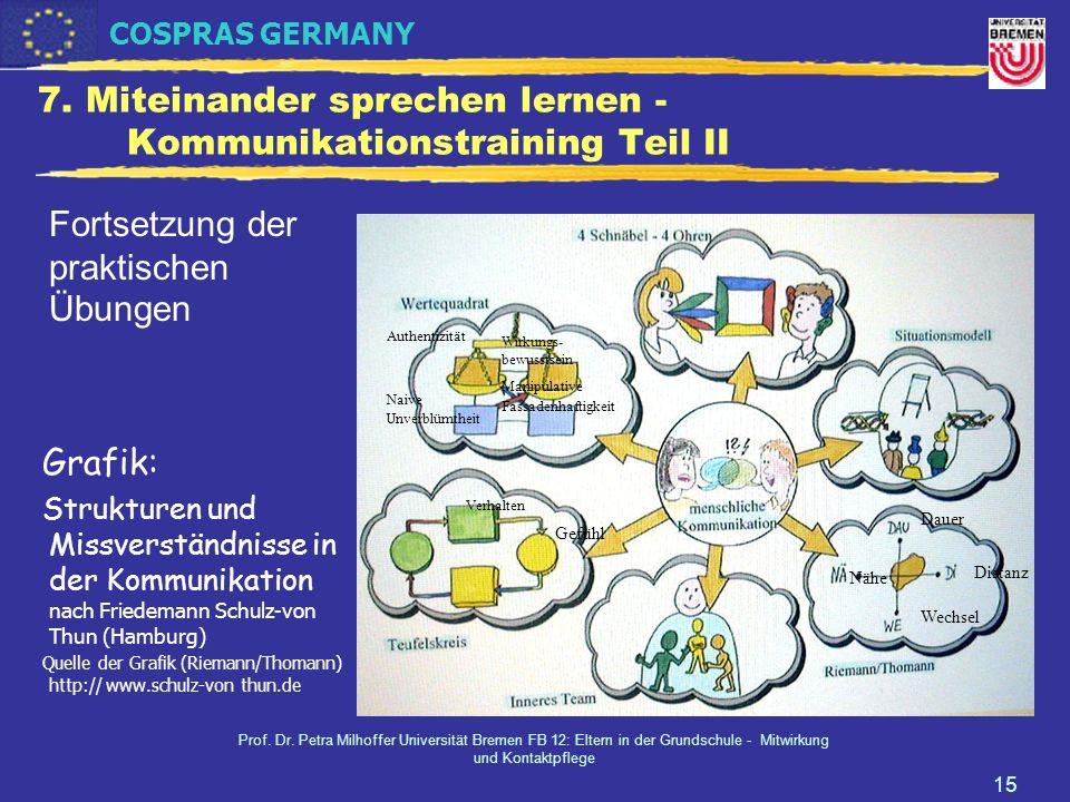 7. Miteinander sprechen lernen - Kommunikationstraining Teil II