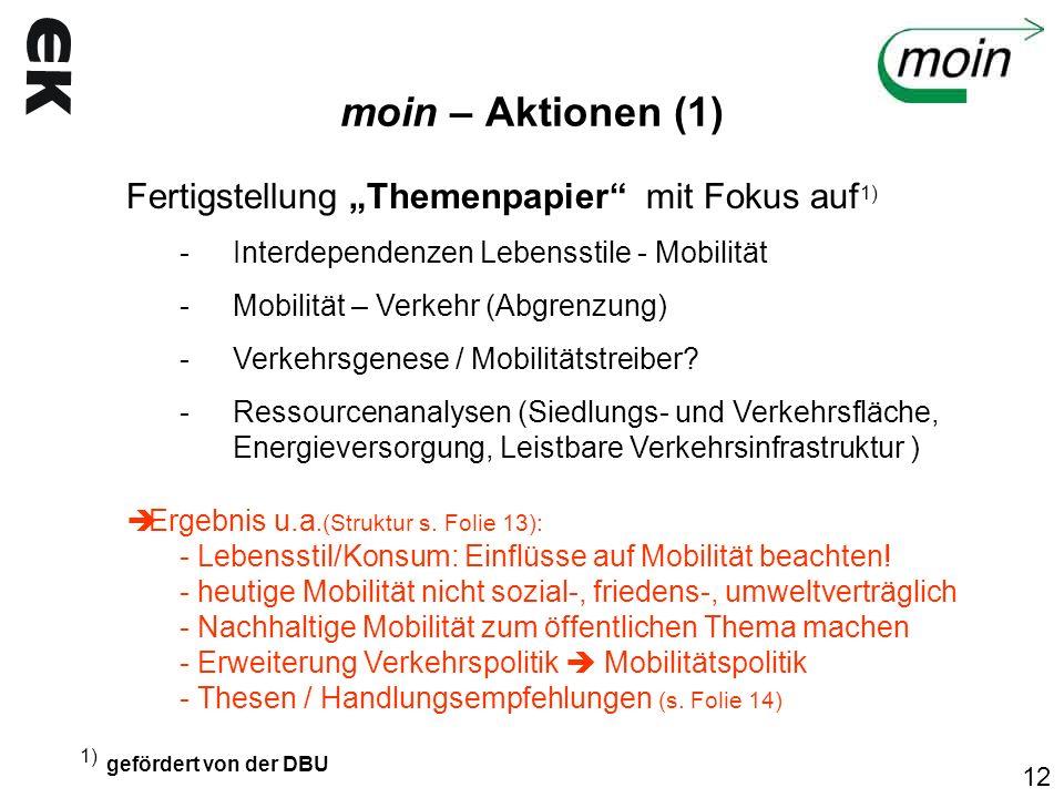"""moin – Aktionen (1) Fertigstellung """"Themenpapier mit Fokus auf1)"""