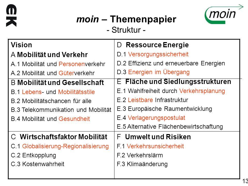 moin – Themenpapier - Struktur -