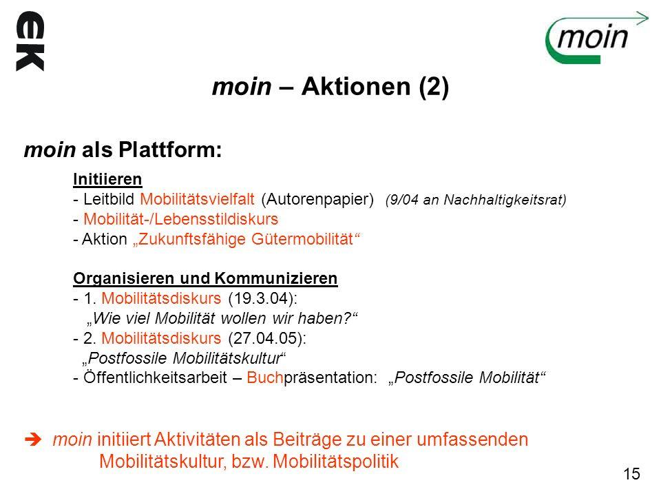 moin – Aktionen (2) moin als Plattform:
