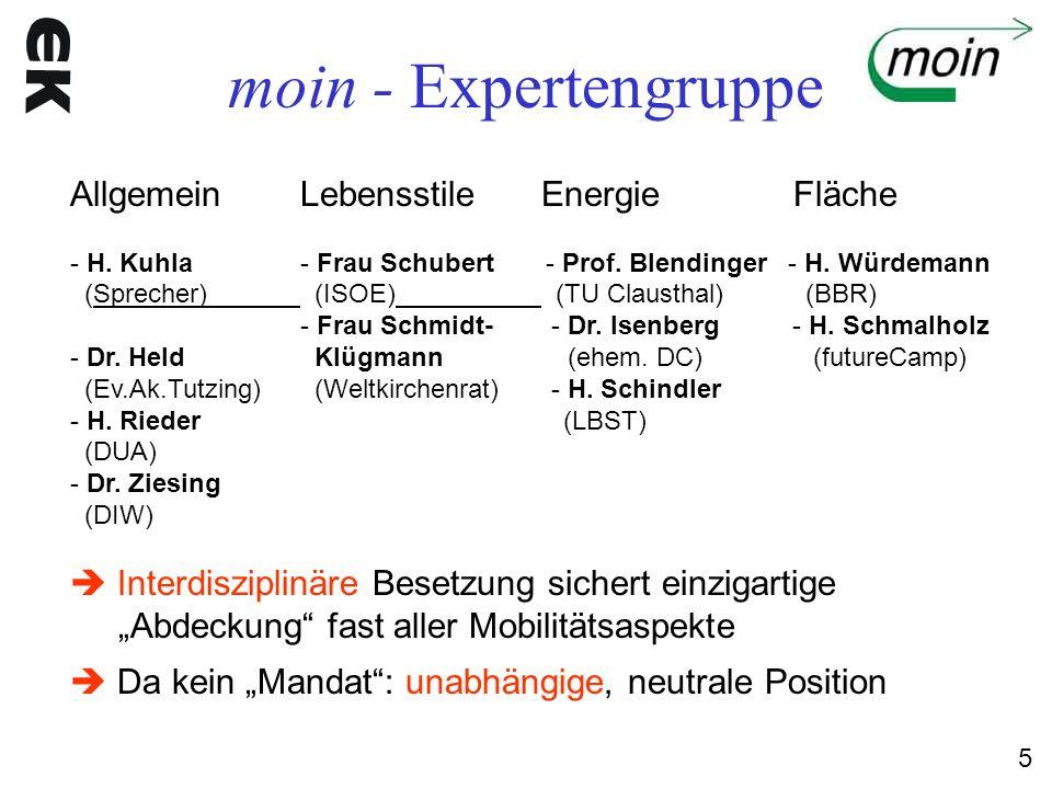 moin - Expertengruppe Allgemein Lebensstile Energie Fläche