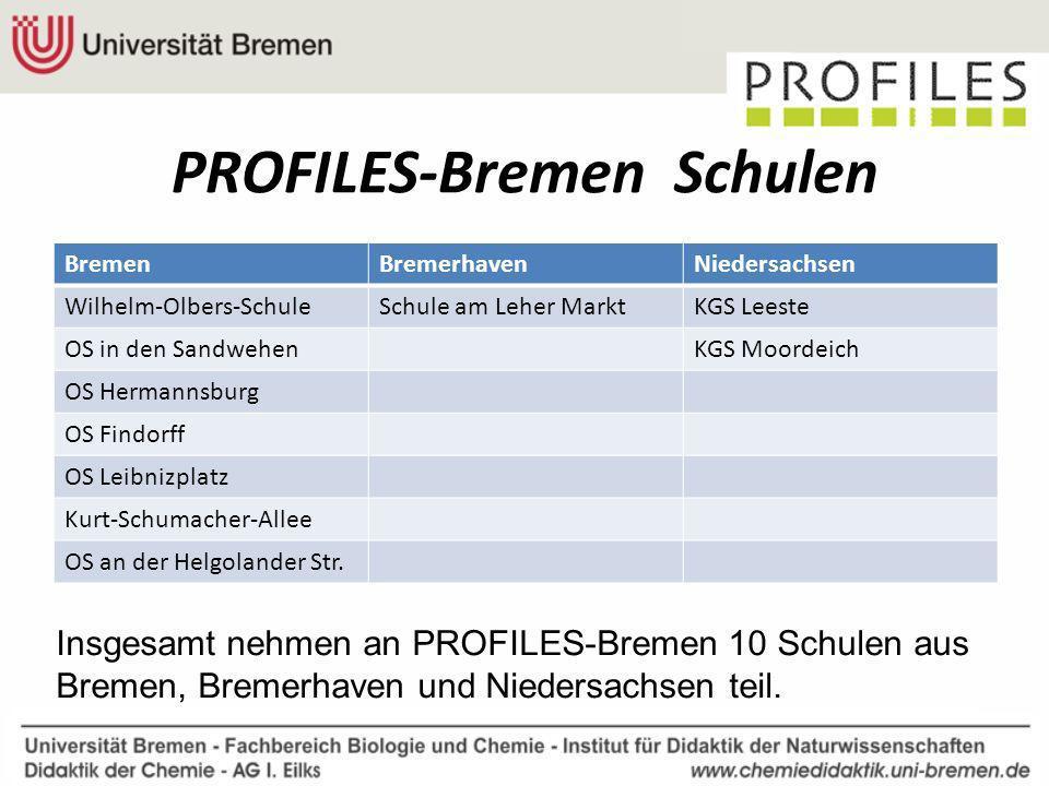 PROFILES-Bremen Schulen