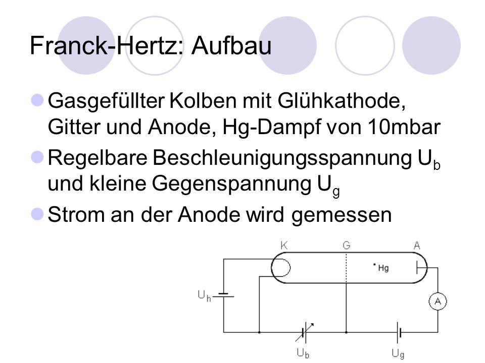 Franck-Hertz: Aufbau Gasgefüllter Kolben mit Glühkathode, Gitter und Anode, Hg-Dampf von 10mbar.