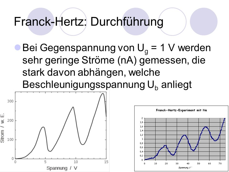 Franck-Hertz: Durchführung