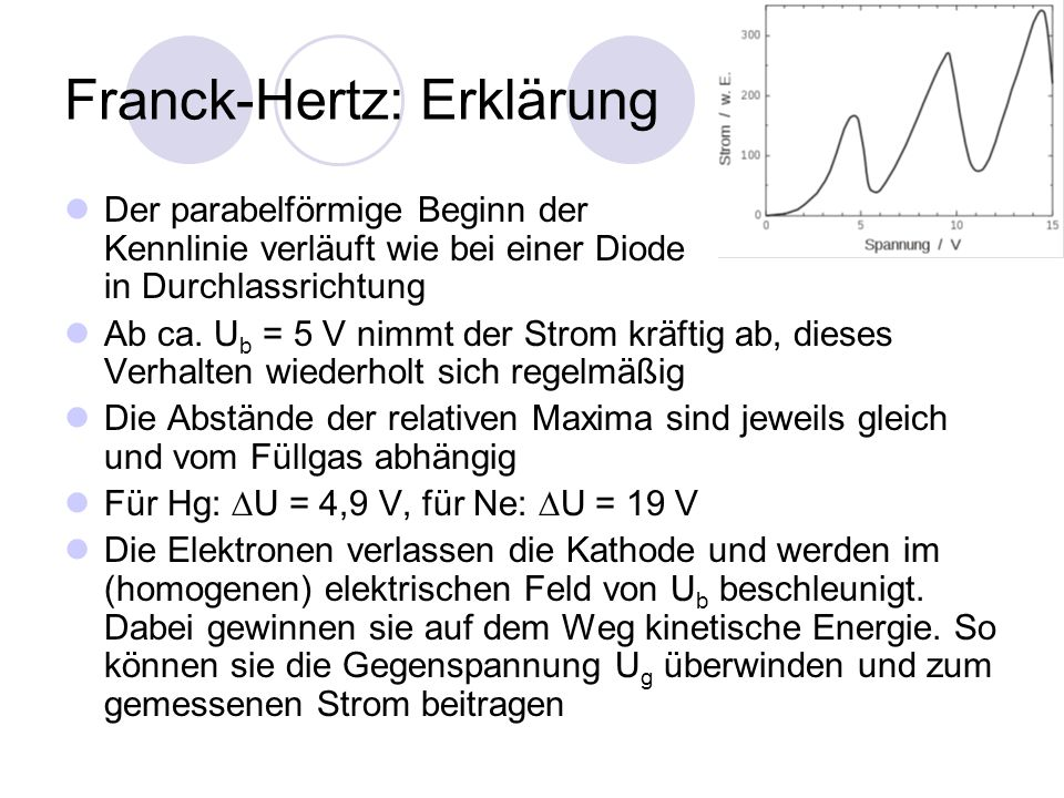 Franck-Hertz: Erklärung
