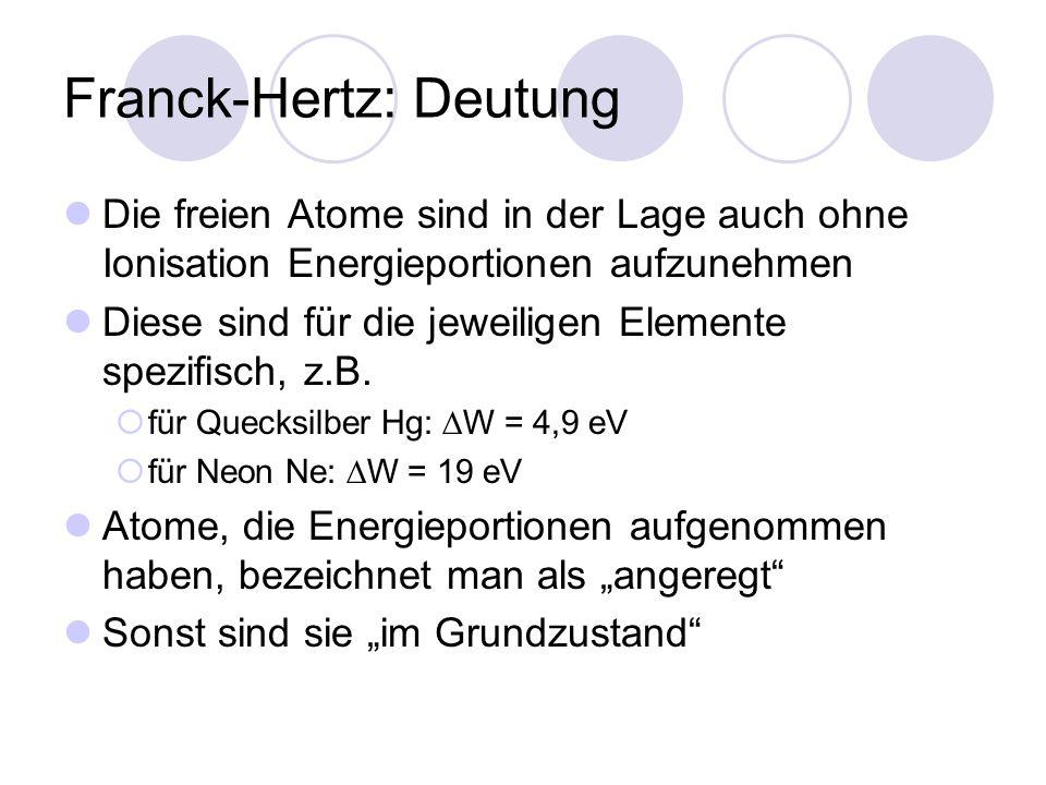 Franck-Hertz: Deutung