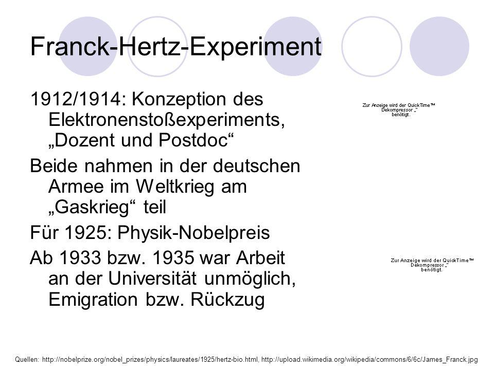 Franck-Hertz-Experiment