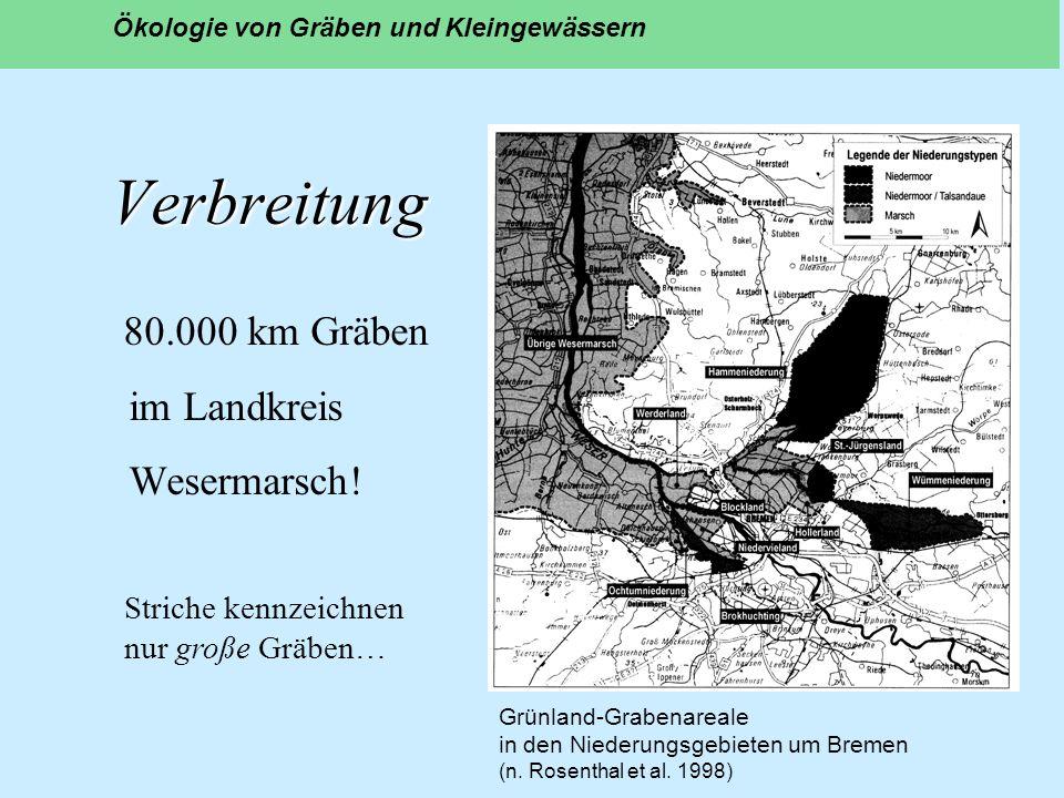 Verbreitung 80.000 km Gräben im Landkreis Wesermarsch!