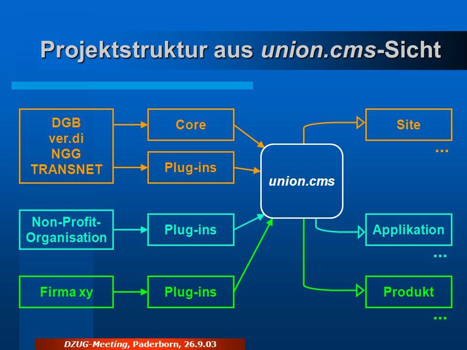 Projektstruktur aus union.cms-Sicht