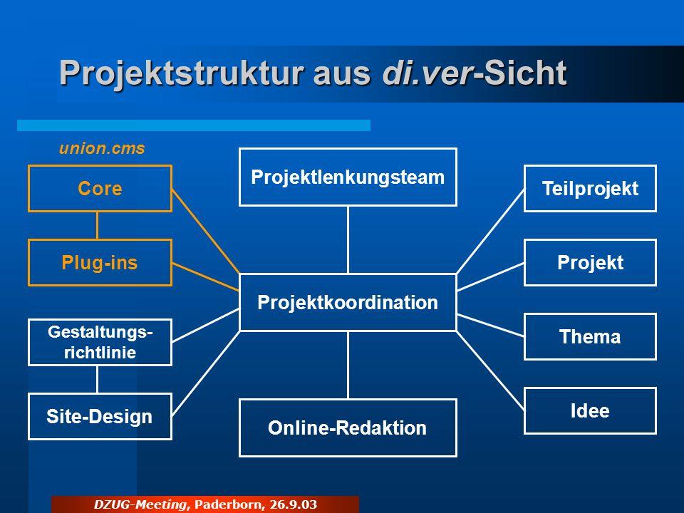 Projektstruktur aus di.ver-Sicht
