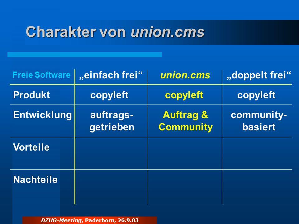 Charakter von union.cms