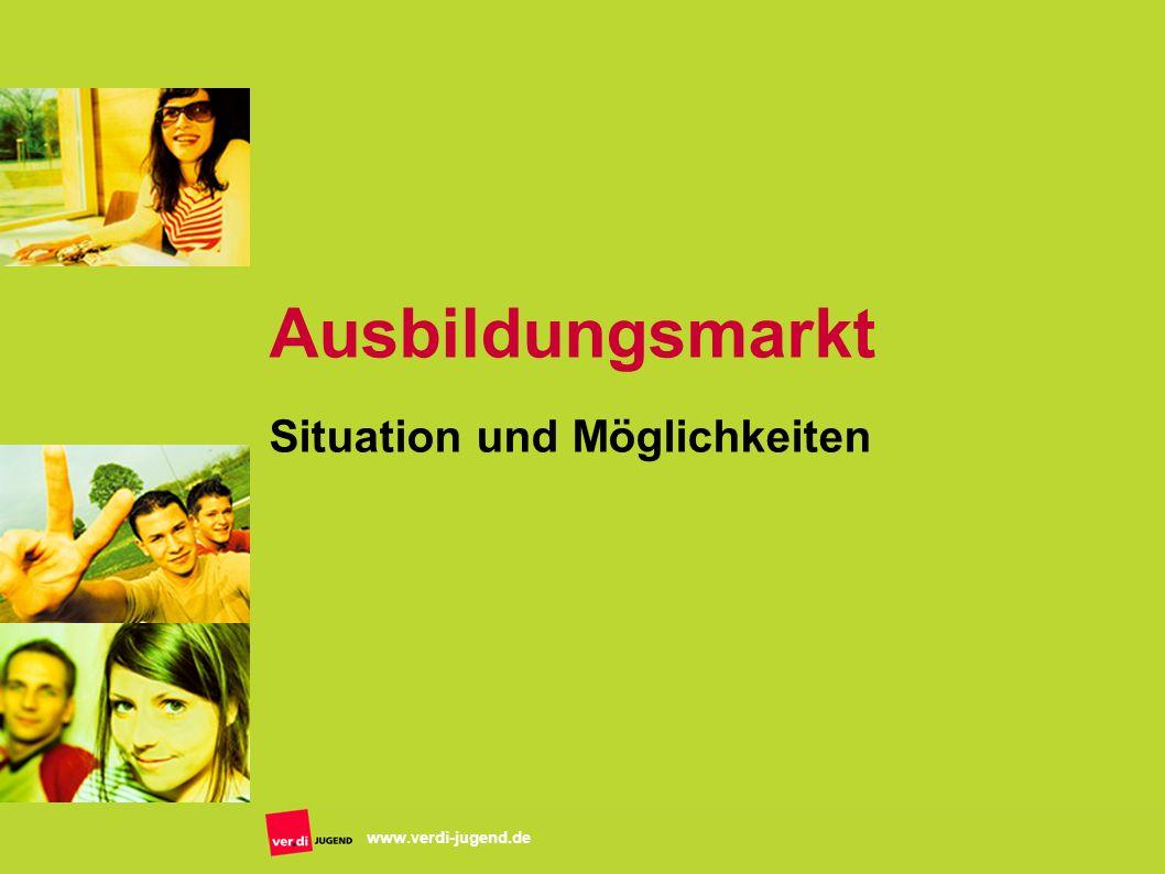 Ausbildungsmarkt Situation und Möglichkeiten
