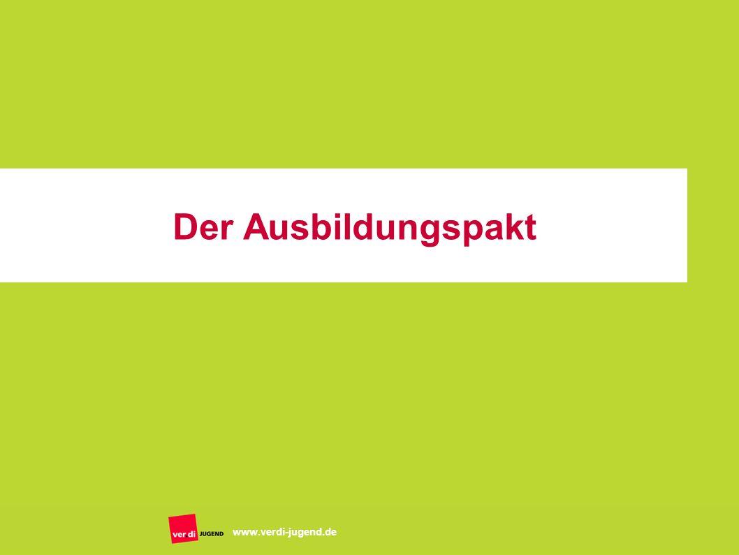 Der Ausbildungspakt www.verdi-jugend.de