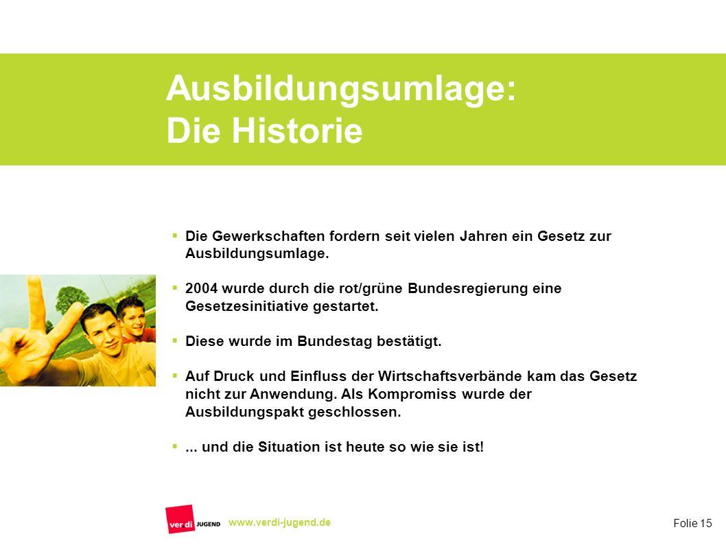 Ausbildungsumlage: Die Historie