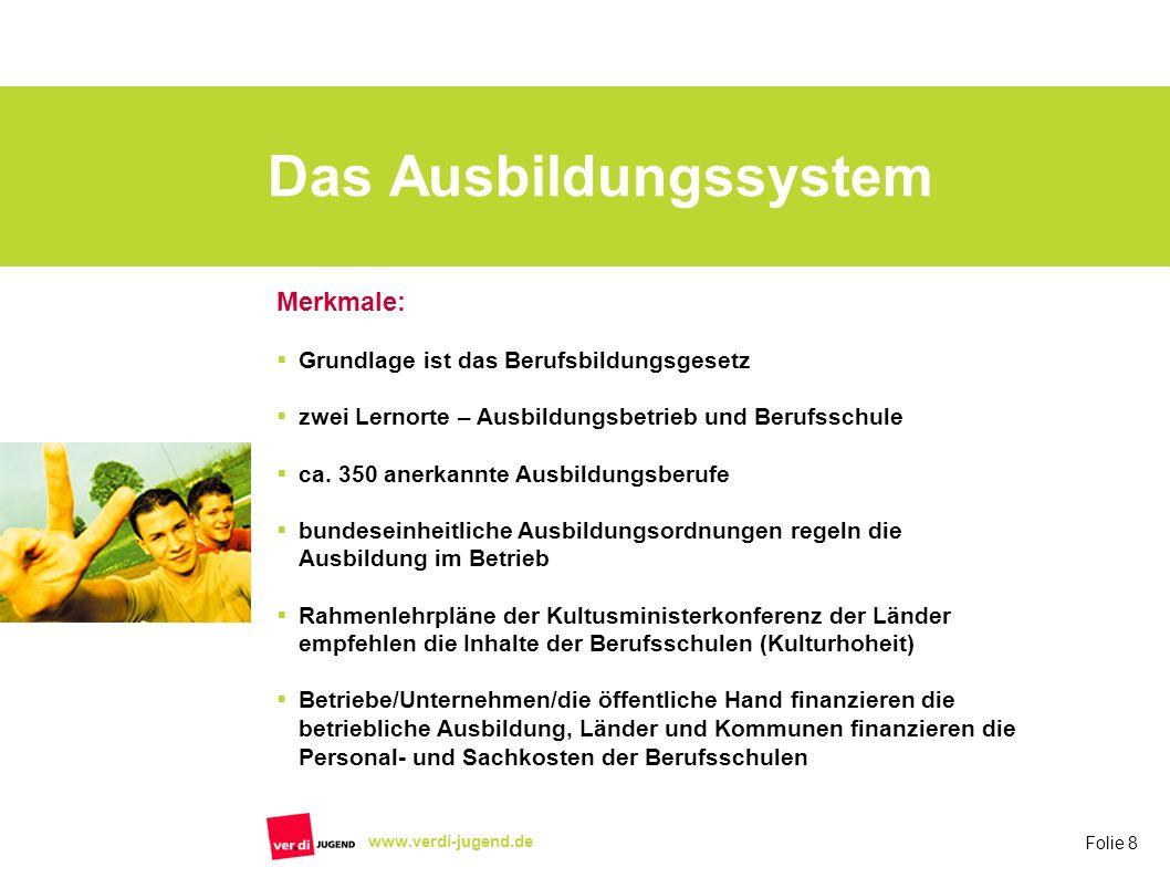 Das Ausbildungssystem