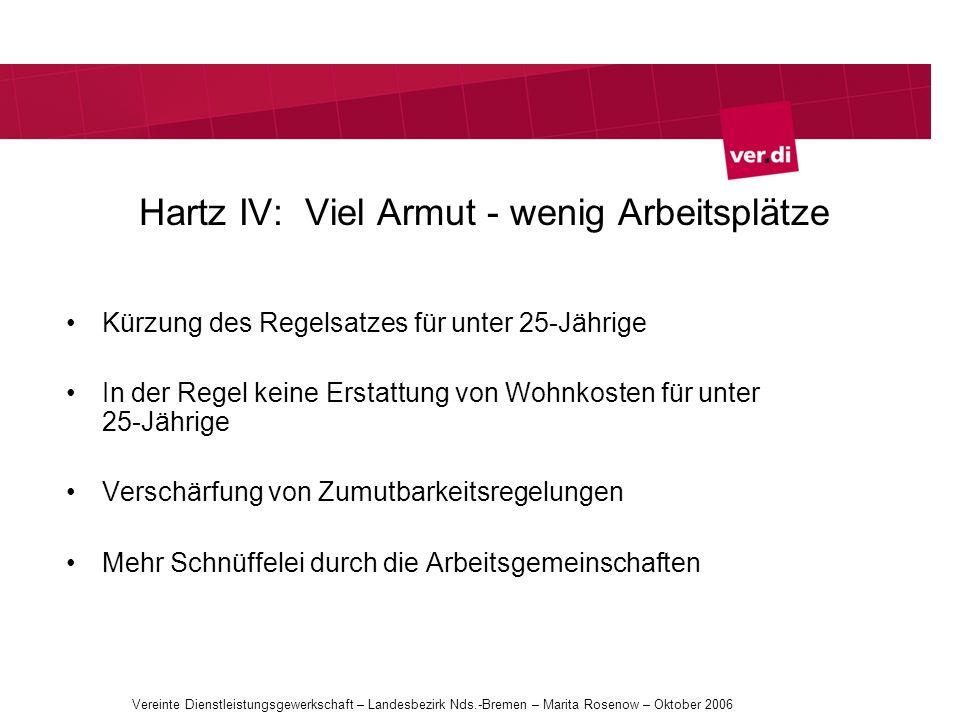 Hartz IV: Viel Armut - wenig Arbeitsplätze