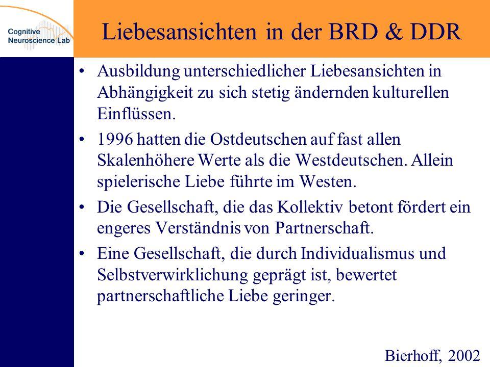 Liebesansichten in der BRD & DDR