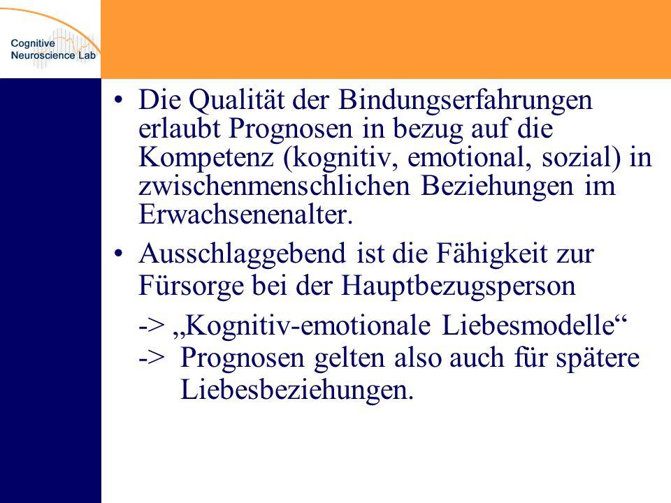 Die Qualität der Bindungserfahrungen erlaubt Prognosen in bezug auf die Kompetenz (kognitiv, emotional, sozial) in zwischenmenschlichen Beziehungen im Erwachsenenalter.