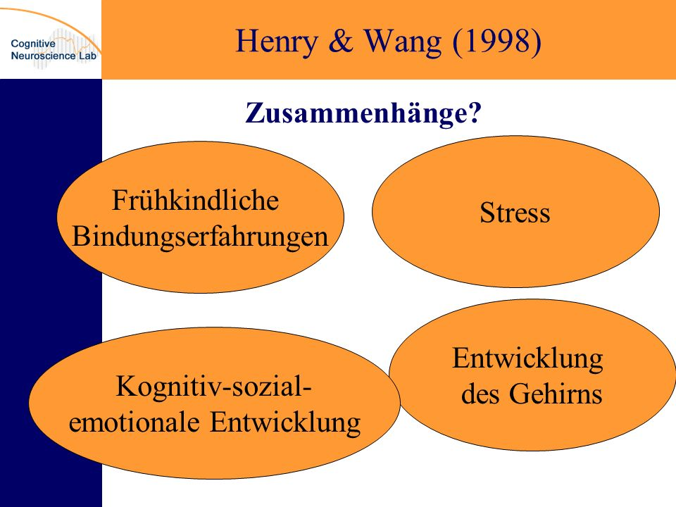 Henry & Wang (1998) Zusammenhänge Frühkindliche Bindungserfahrungen